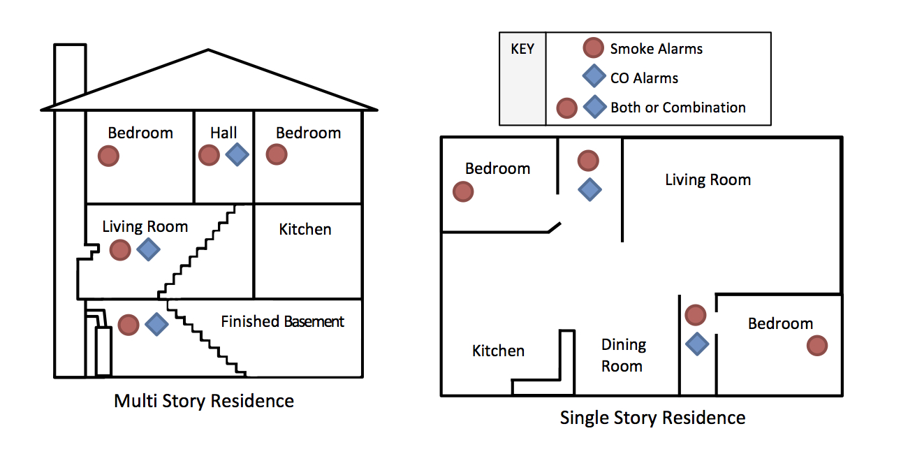 smoke alarm placement diagram   29 wiring diagram images